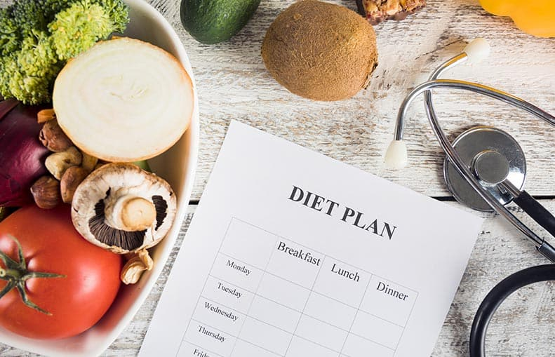 Parallelo Health - your source for health, workouts, food, supplements and more - blog - Dieting 101 - Fitting a Diet Into Your Lifestyle - diet plan